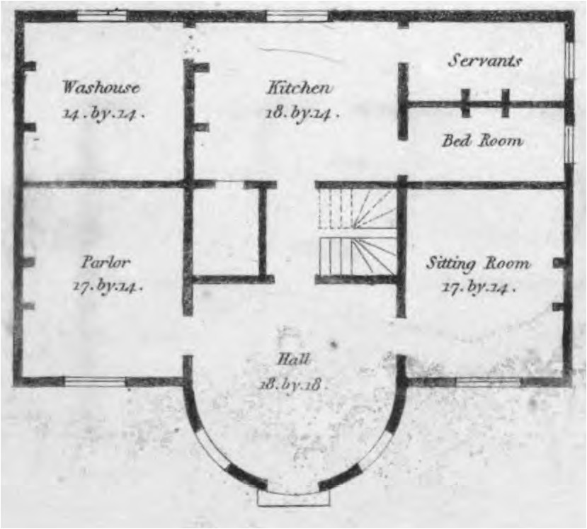 19th century style house plans