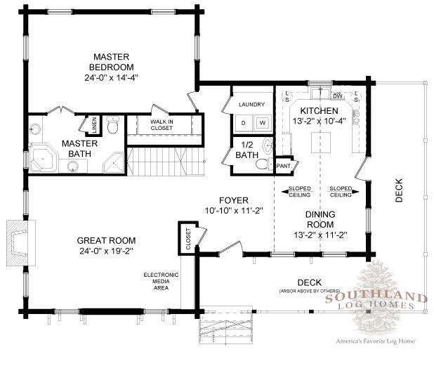chatham log home plan