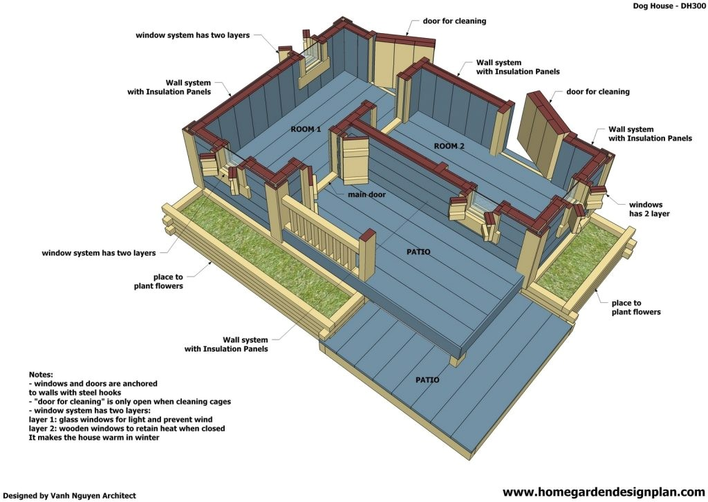cold weather dog house plans luxury home garden plans dh300 dog house plans free how to build an
