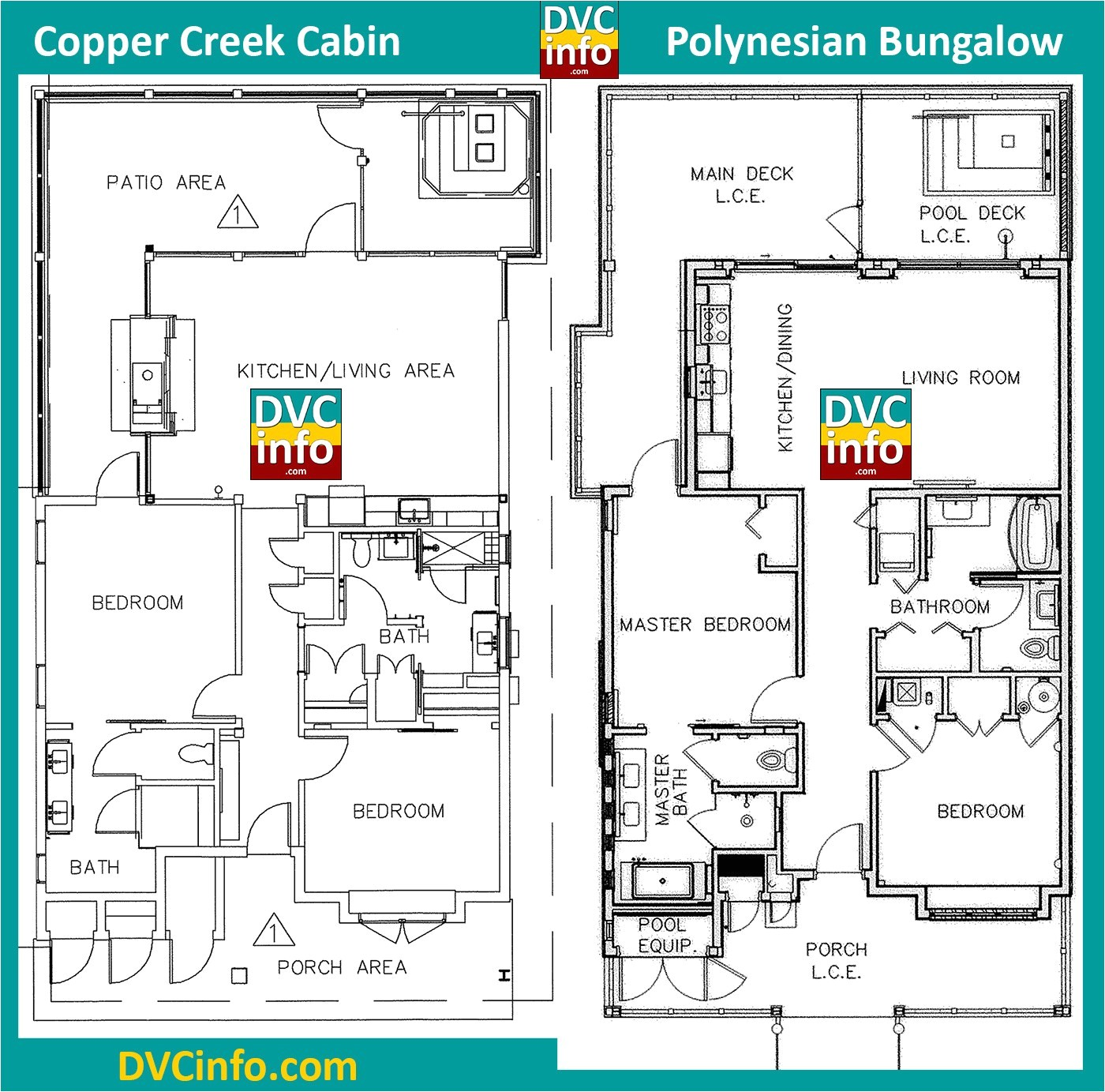 dvc files copper creek details