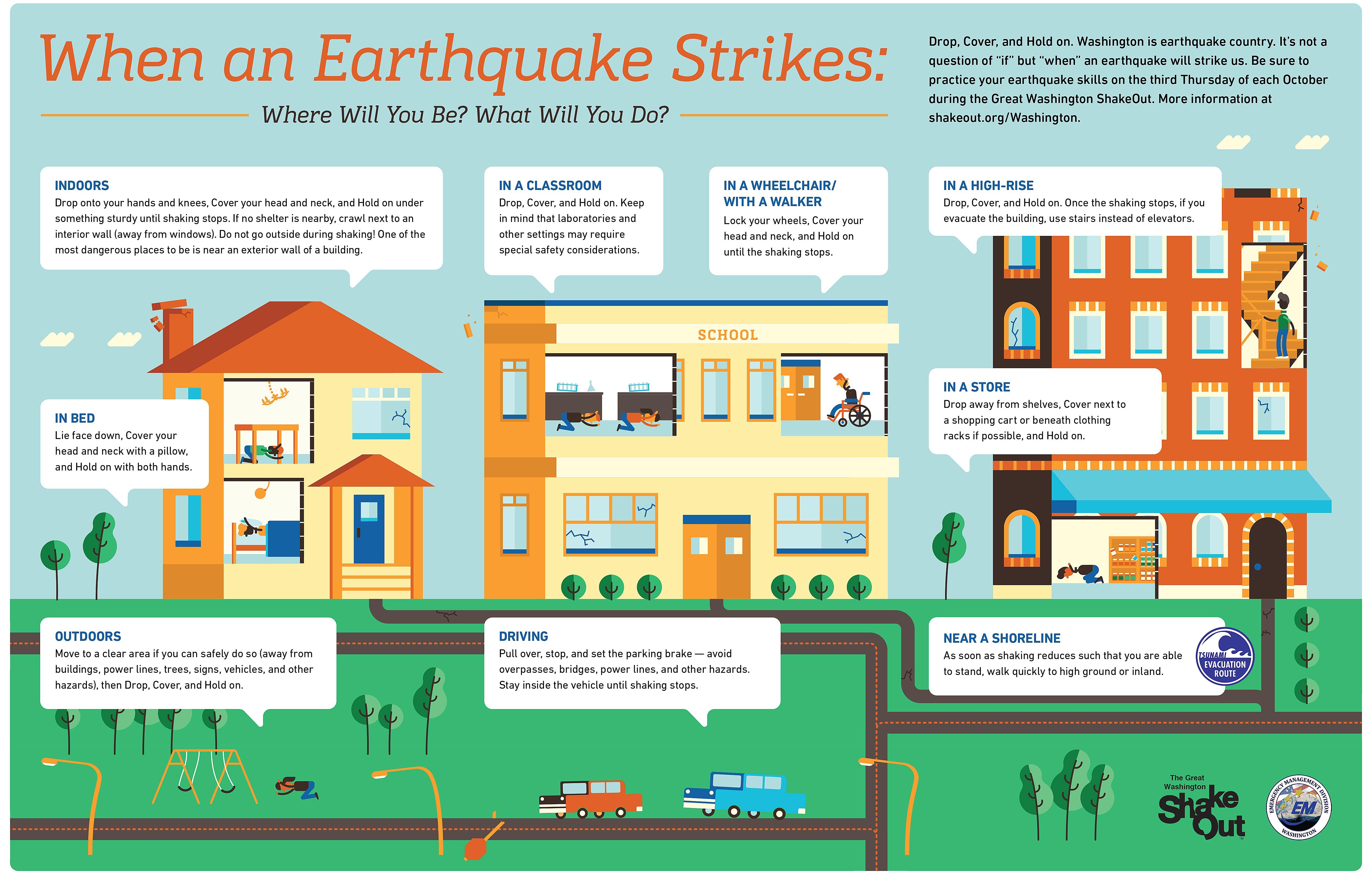 when an earthquake strikes