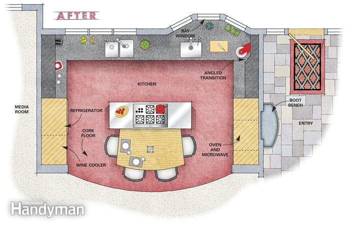 ranch remodel floor plans