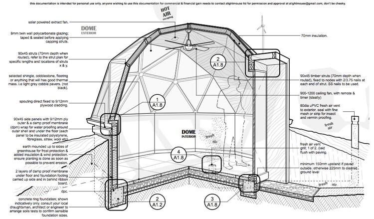 dome greenhouse design