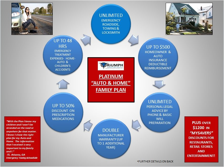 lovely home and auto security plan 3 home and auto plan presentation listed in home and auto security plan