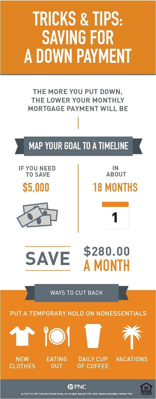home buying savings plan inspirational home buying savings plan awesome profiting f pain trump confidant
