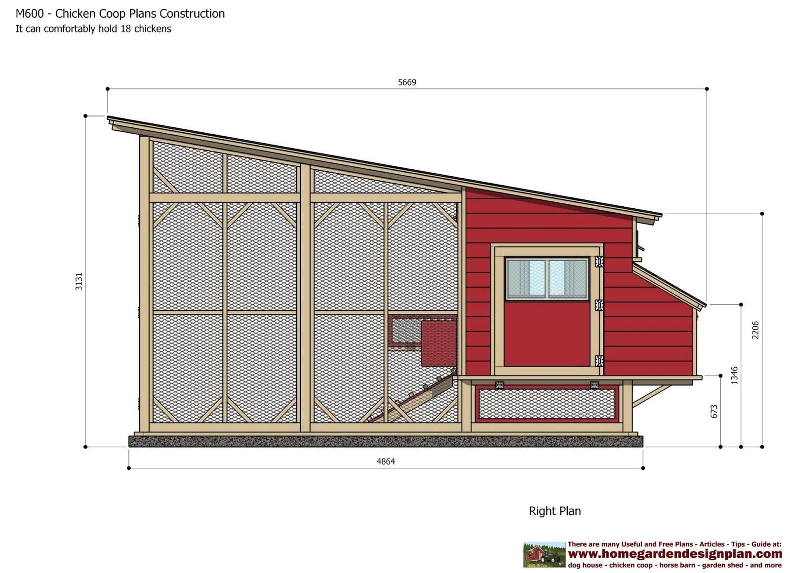 m600 chicken coop plans construction