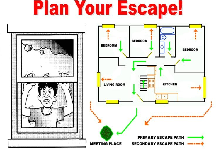 exceptional home fire escape plan 11 island fire department providing emergency medical services fire