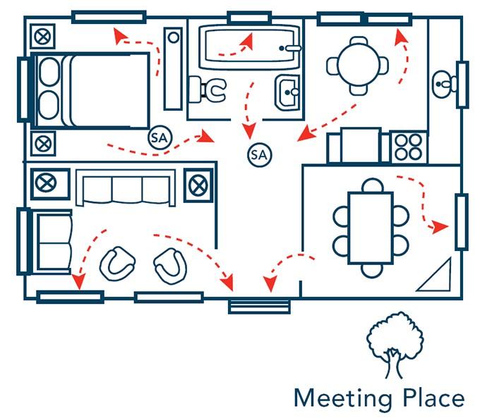 home escape planning