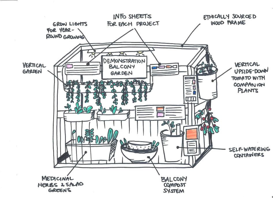 green house nursing home floor plan