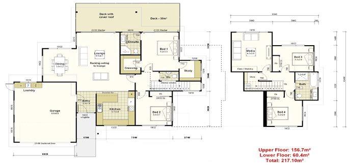 trentham home income design