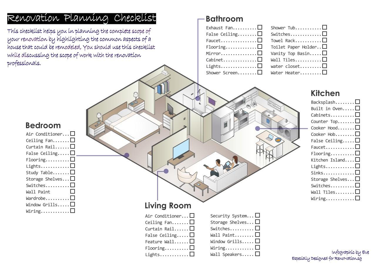 renovation planning checklist