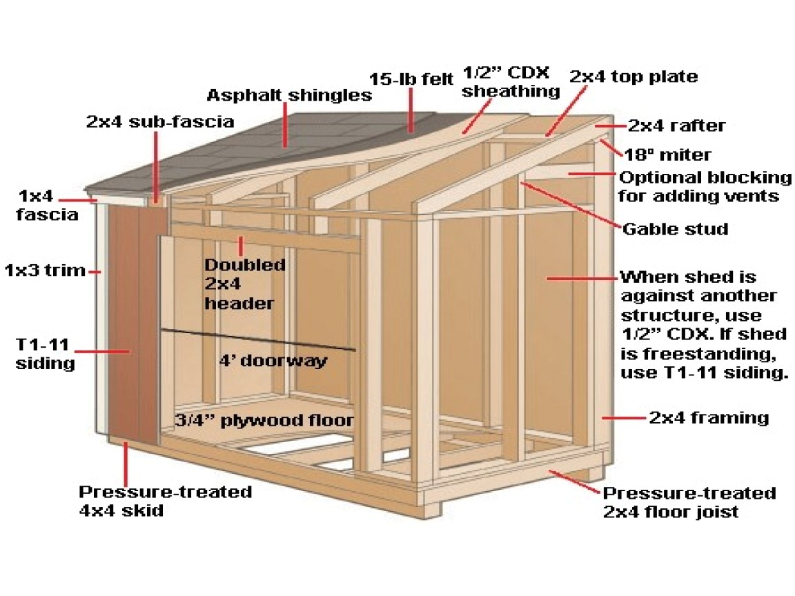 modern shed plans 10x12