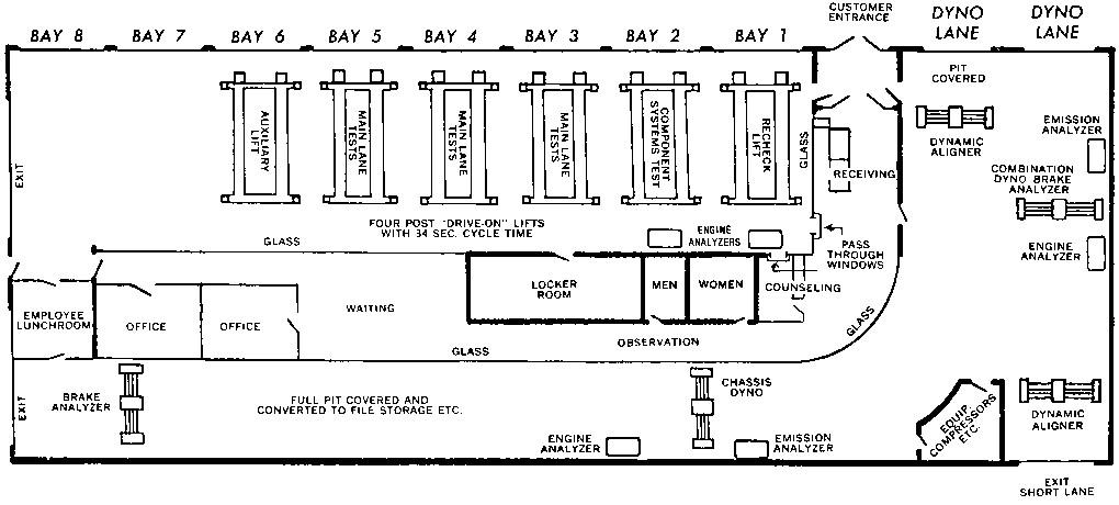 auto mechanic shop floor plan