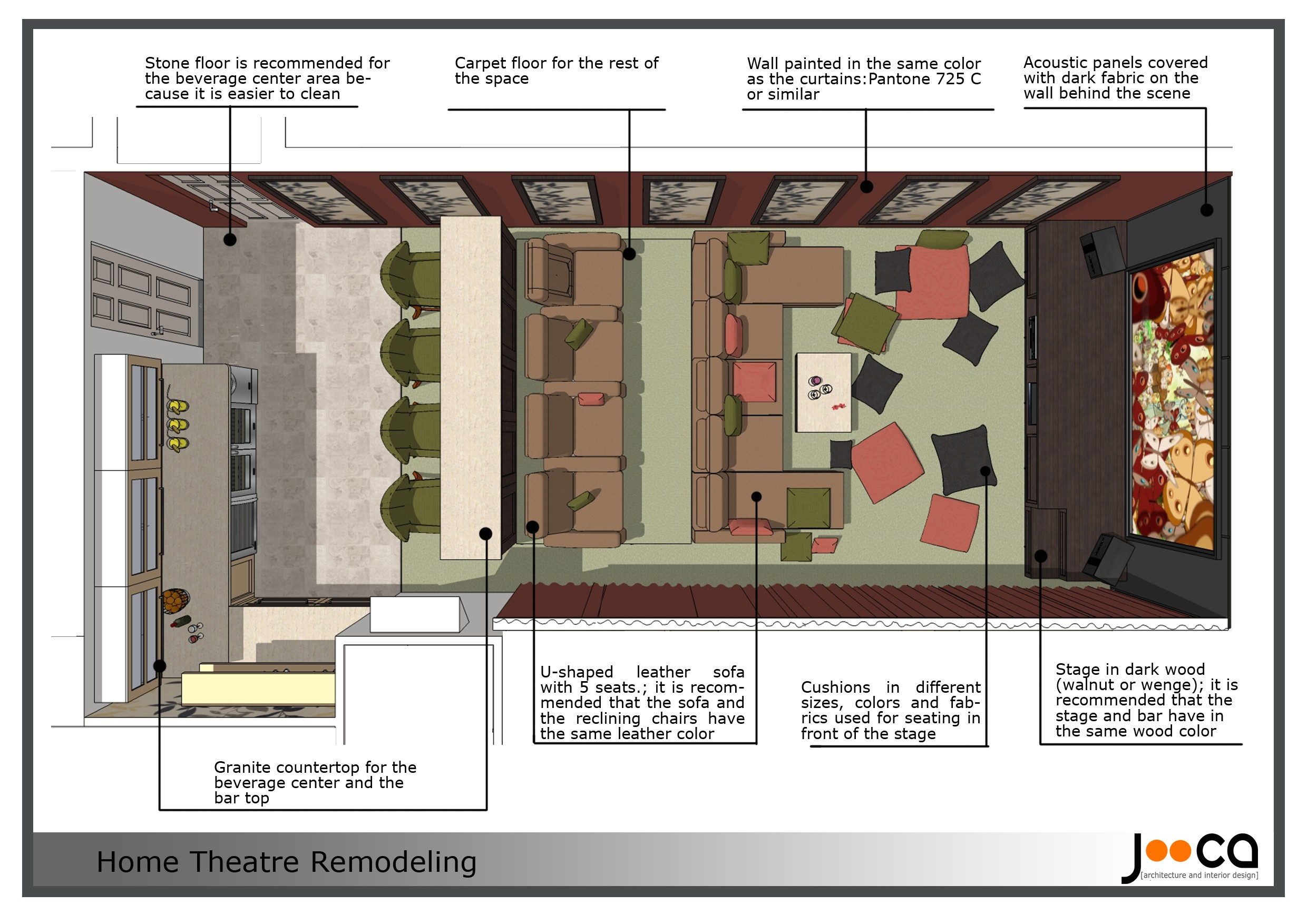 home theatre planning and design guide