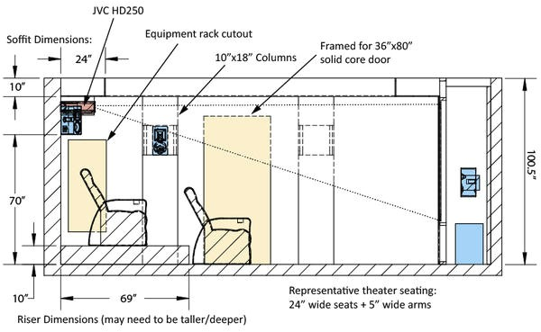 Home theater Riser Plans Home theater Seating Riser Plans Design and Ideas