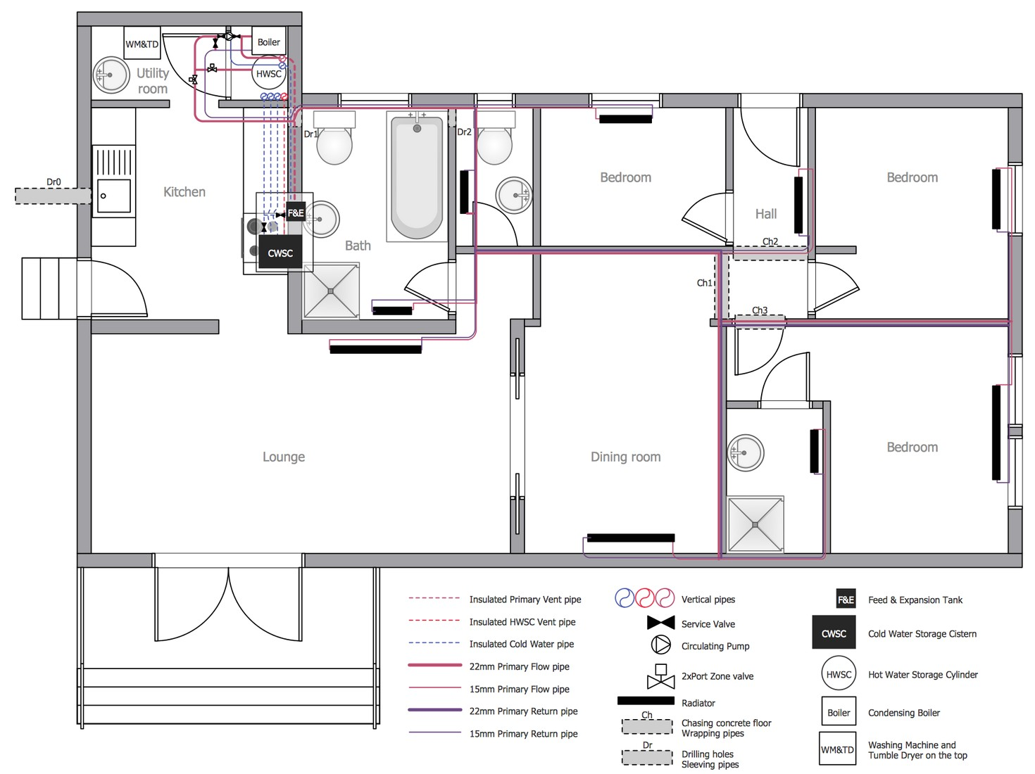 building plumbing piping plans