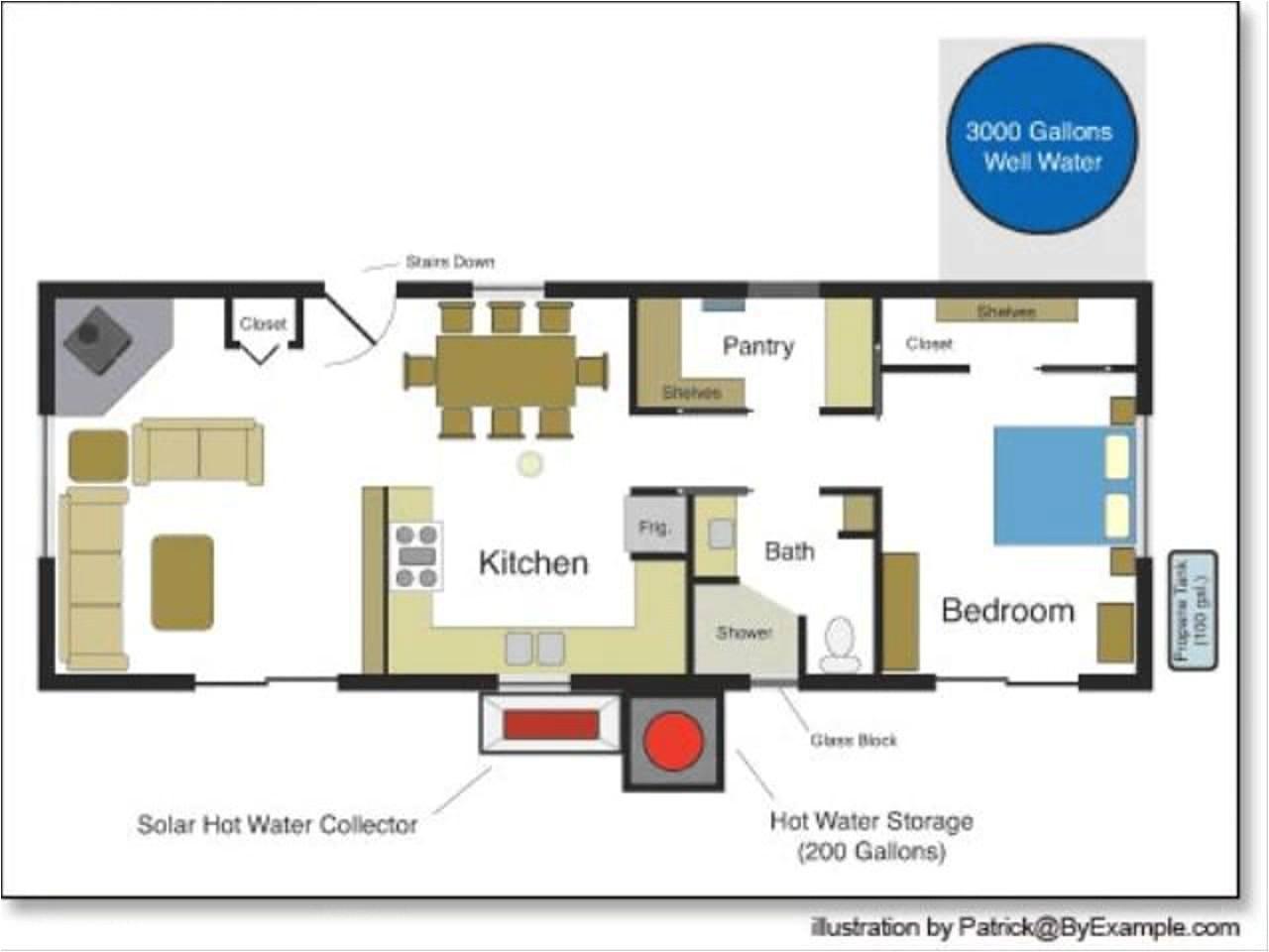free house plan 30x40 site