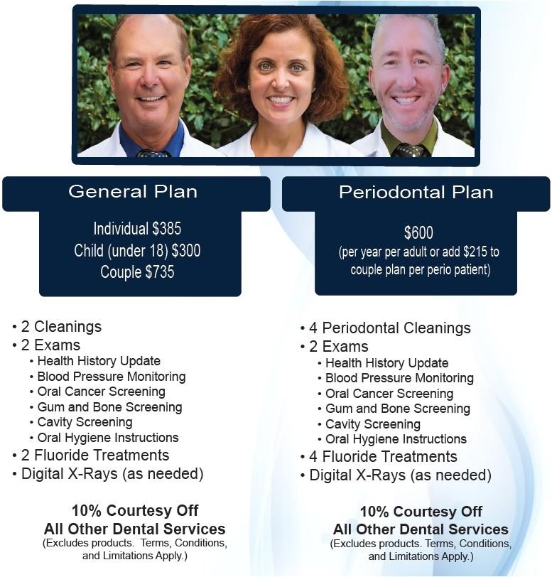 in house dental insurance plans