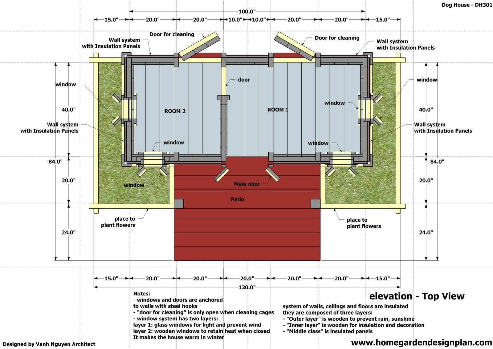 guide free dog house building plans