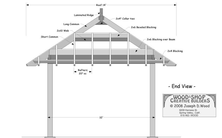 free tea house plans