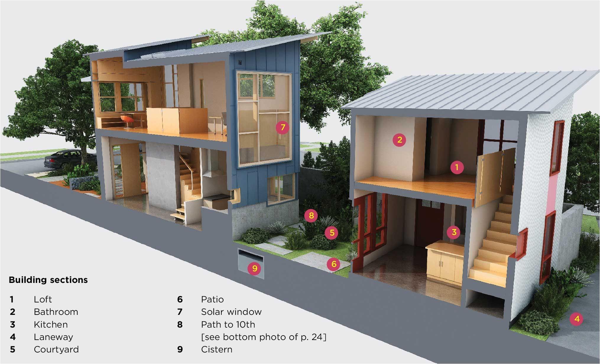 laneway home floor plans