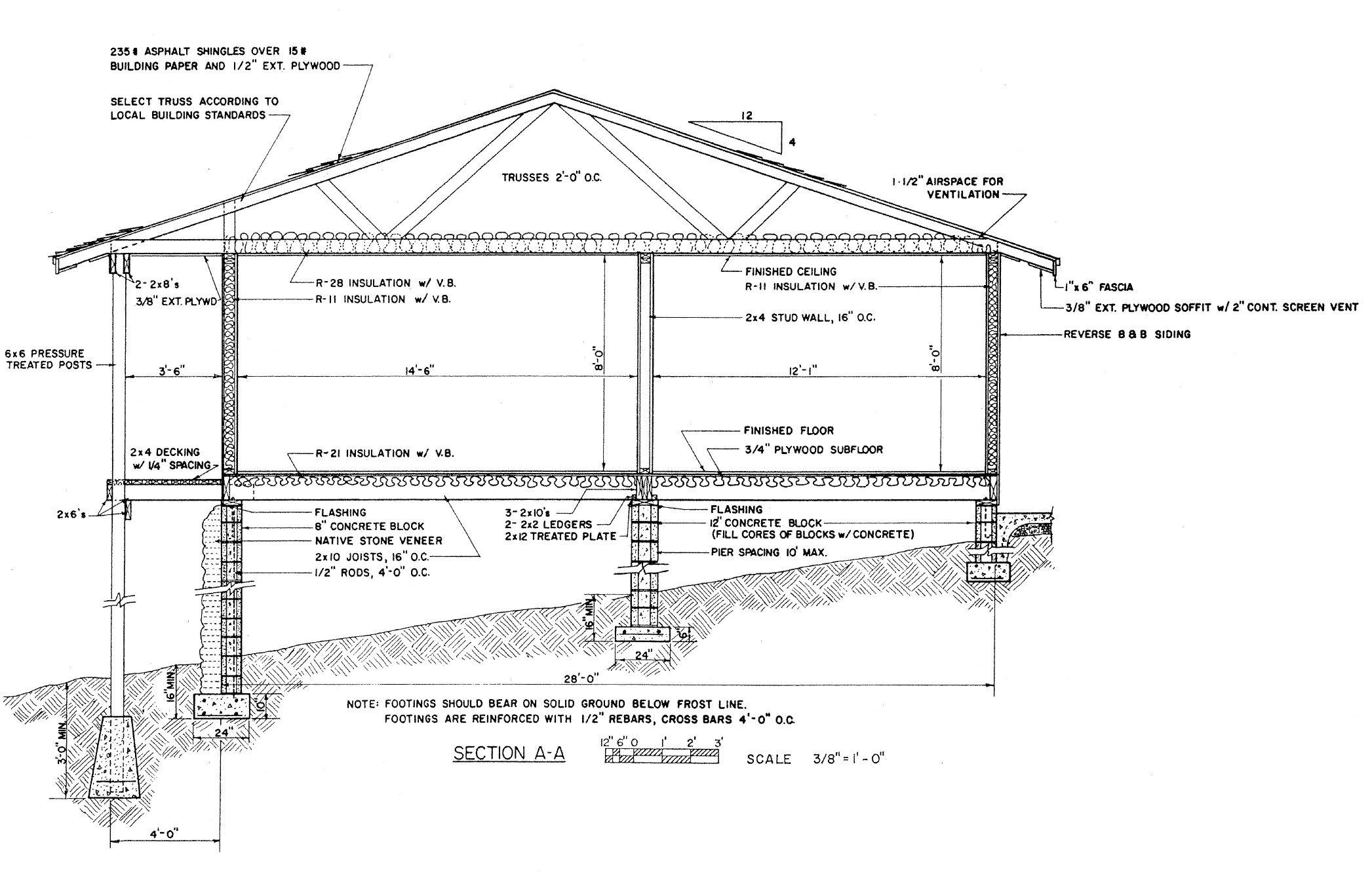 mobile home foundation plans