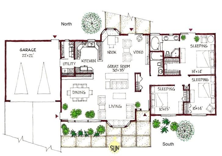 ranch style passive solar house plans