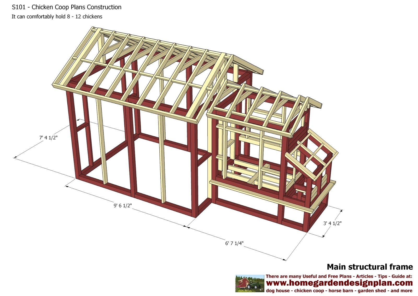 backyard chicken coop plans s101