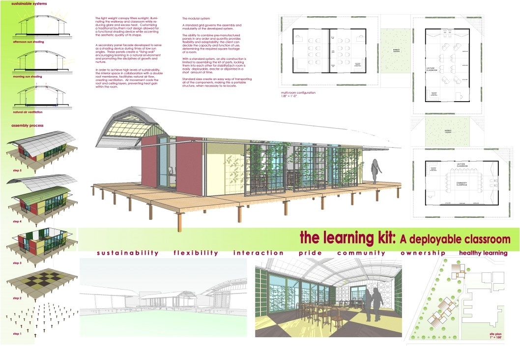 Self Sustaining Home Plans Architecture Ideas Of Self Sustaining