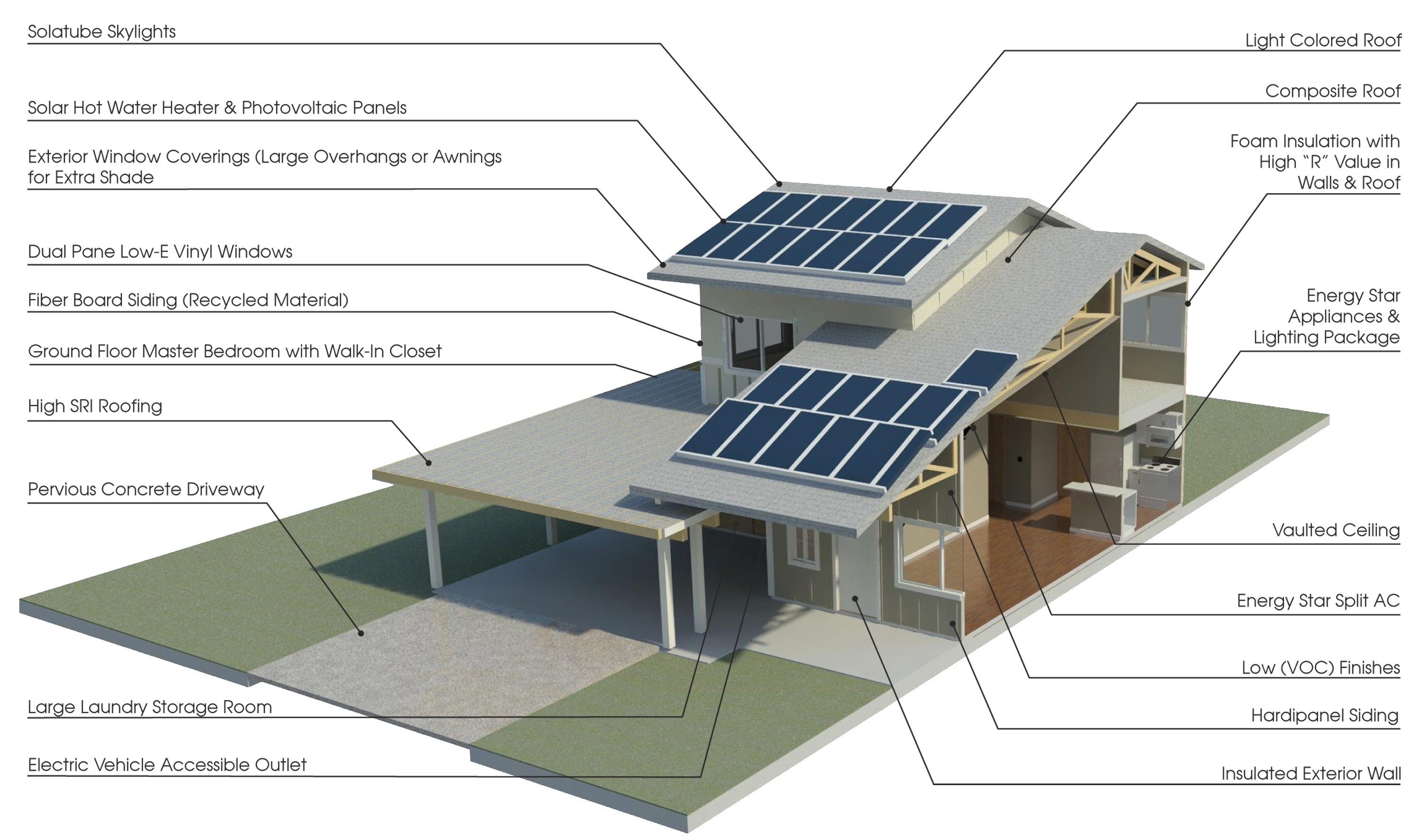 Sustainable Home Design Plans Small Eco House Plans Green