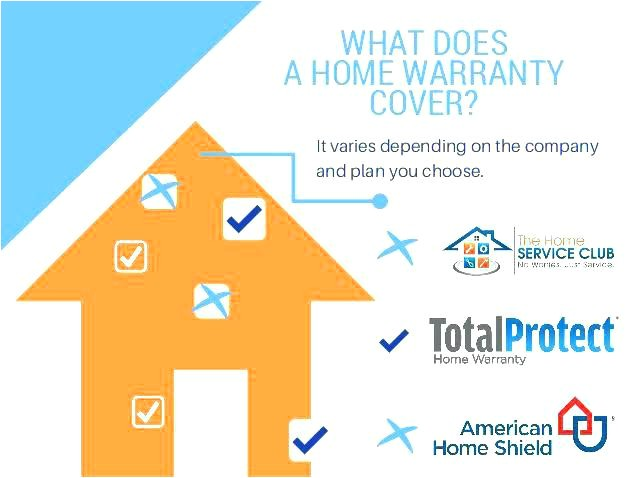 system protect home service plan home service plan reviews total protect system protect home service plan reviews
