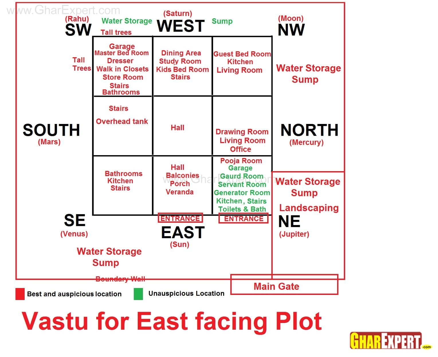 Vastu Home Plans East Facing Vastu for East Facing Plot Vastu Pinterest House