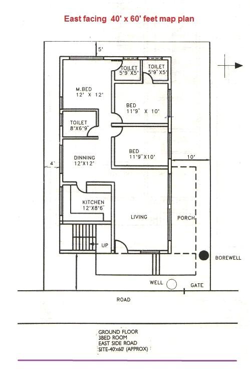 house plan vastu shastra