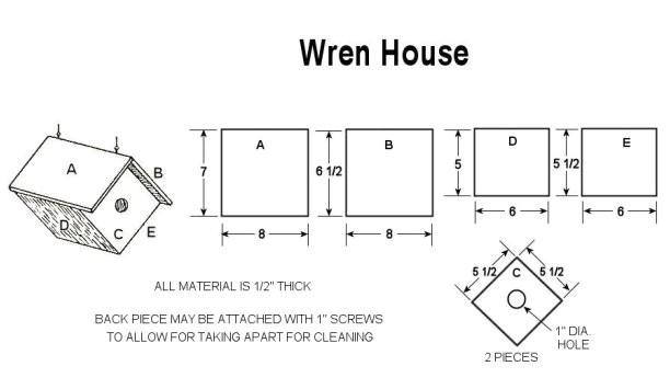 Bird House Plans for Wrens Build A Wren Bird House with Free Plans Craftybirds Com