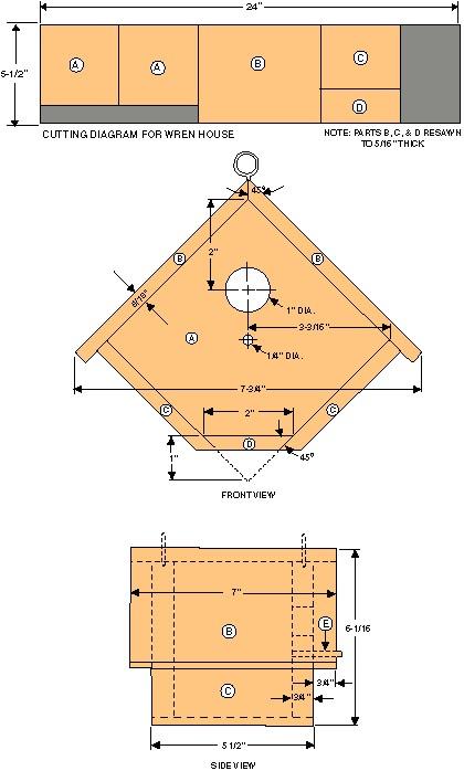 birdhouse plans wrens