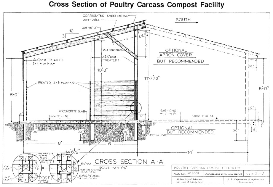 commercial poultry layers house design with inside chicken coop 12927