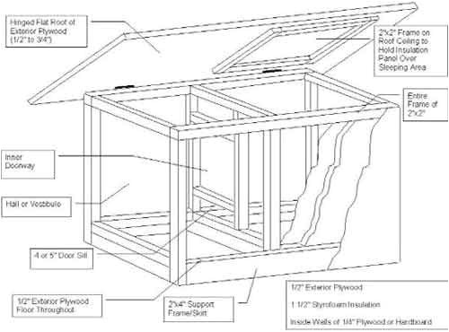 dog house plans with hinged roof best of 10 charming flat roof dog house plans pics inspirational