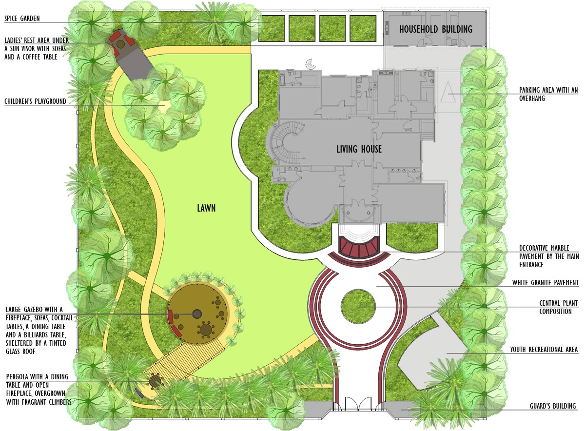 free garden design with small yard landscaping on backyard planner and ideas landscape front from layout plans zandalus fromsmall flower a apartment