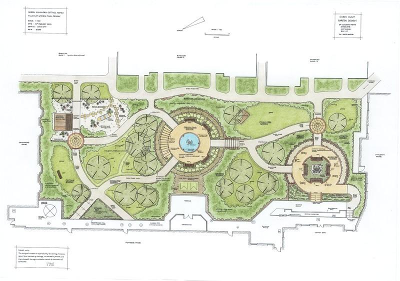 garden design 713
