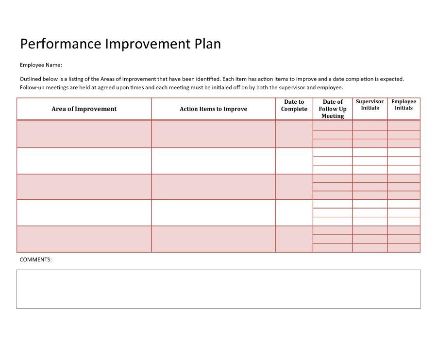 performance improvement plan