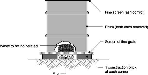 home incinerator design pdf