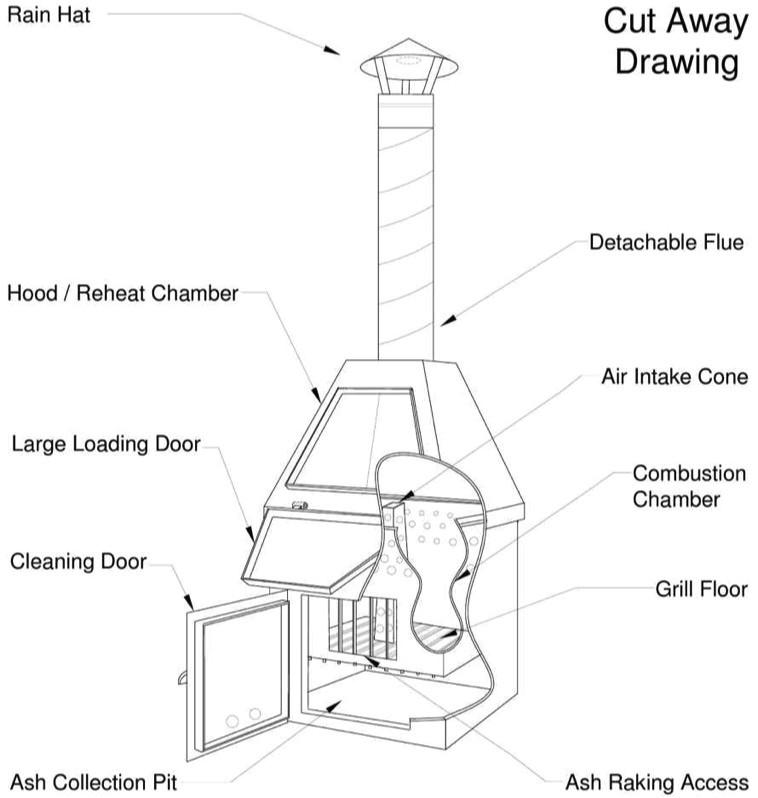 Home Incinerator Plans Homemade Trash Incinerator Plans Homemade Ftempo