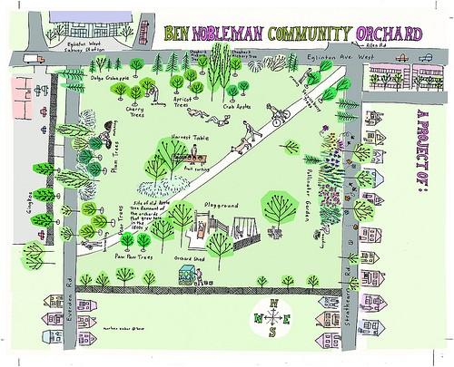 Home orchard Plan Designing An orchard Ben Nobleman 39 S Story Ben Nobleman