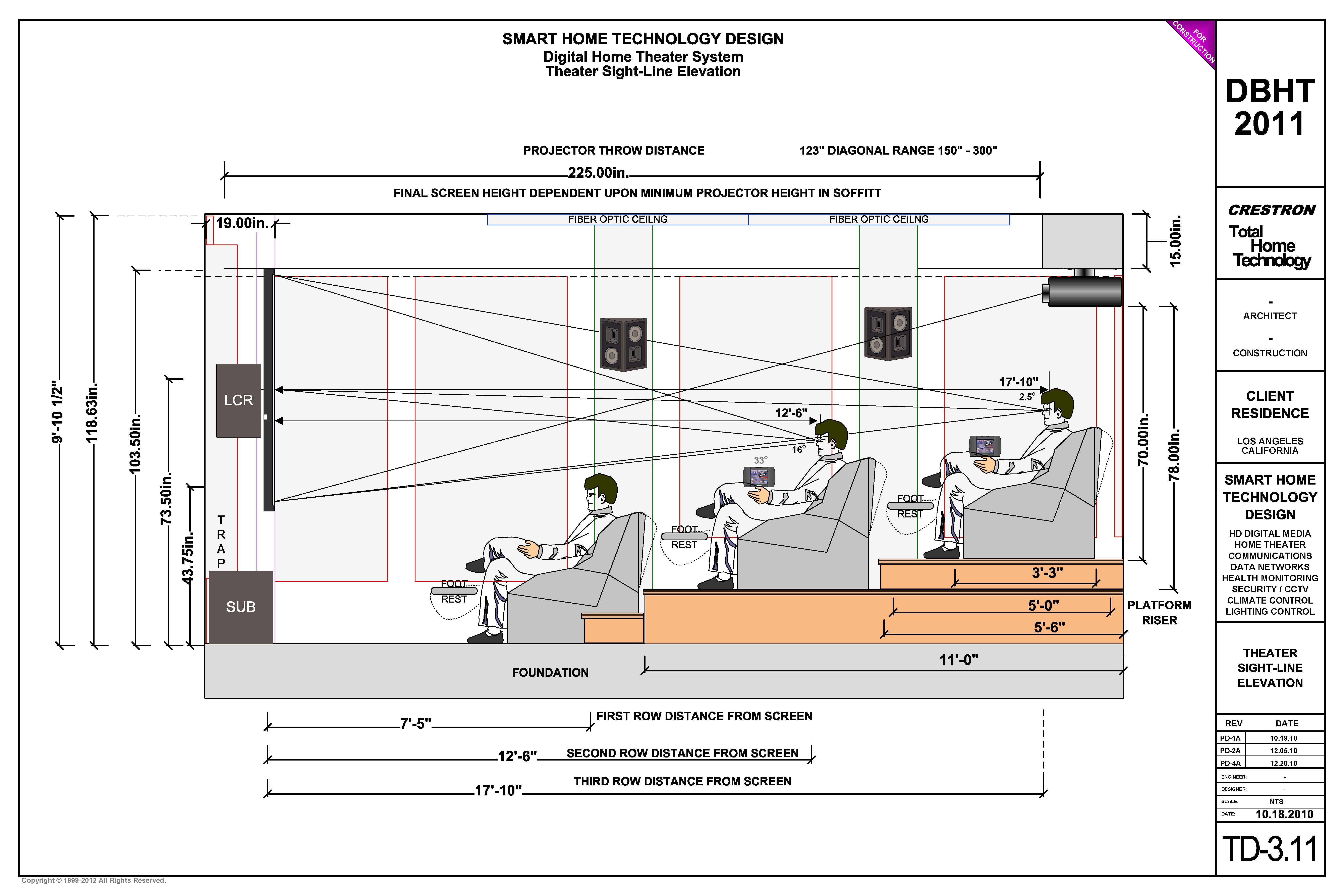 los angeles custom home theater design build case study