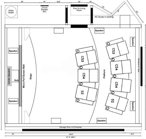 media room layout