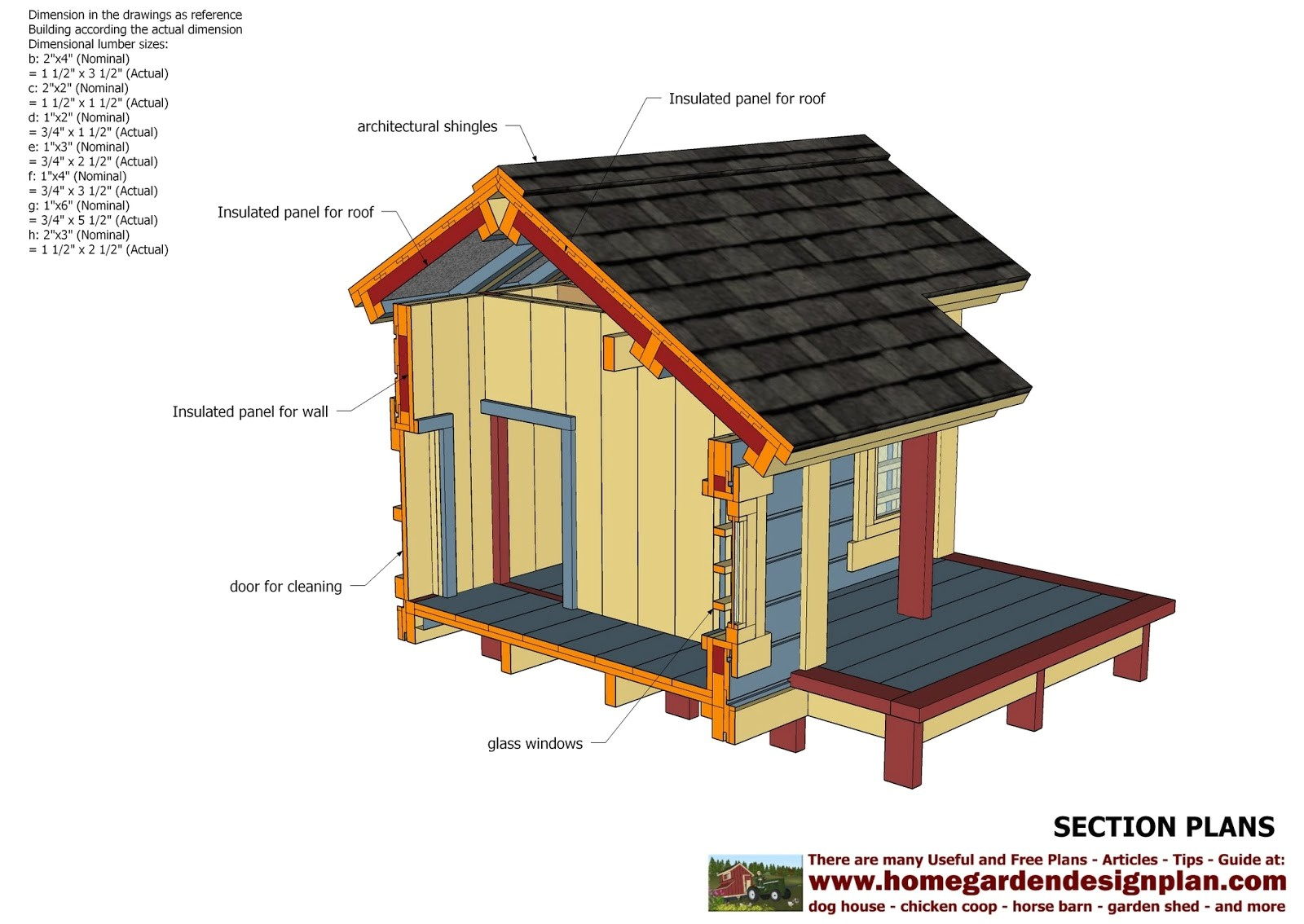 Insulated Heated Dog House Plans Home Garden Plans Dh303 Dog House Plans Dog House
