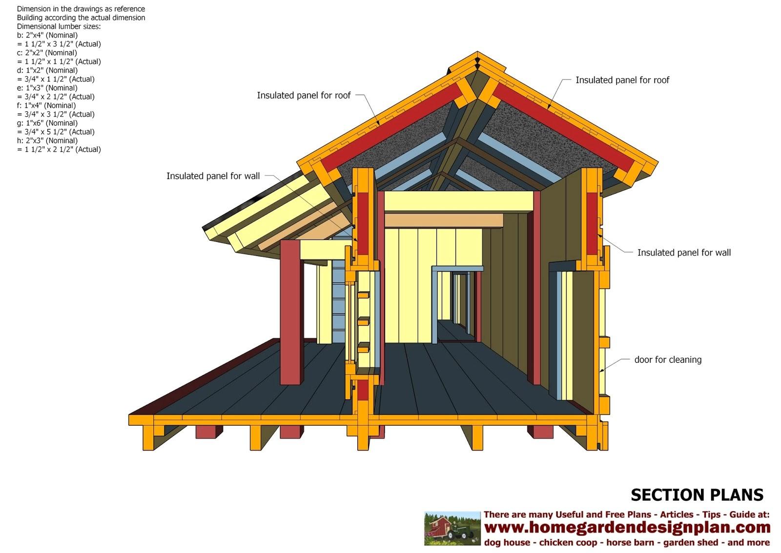 dh303 dog house plans dog house design