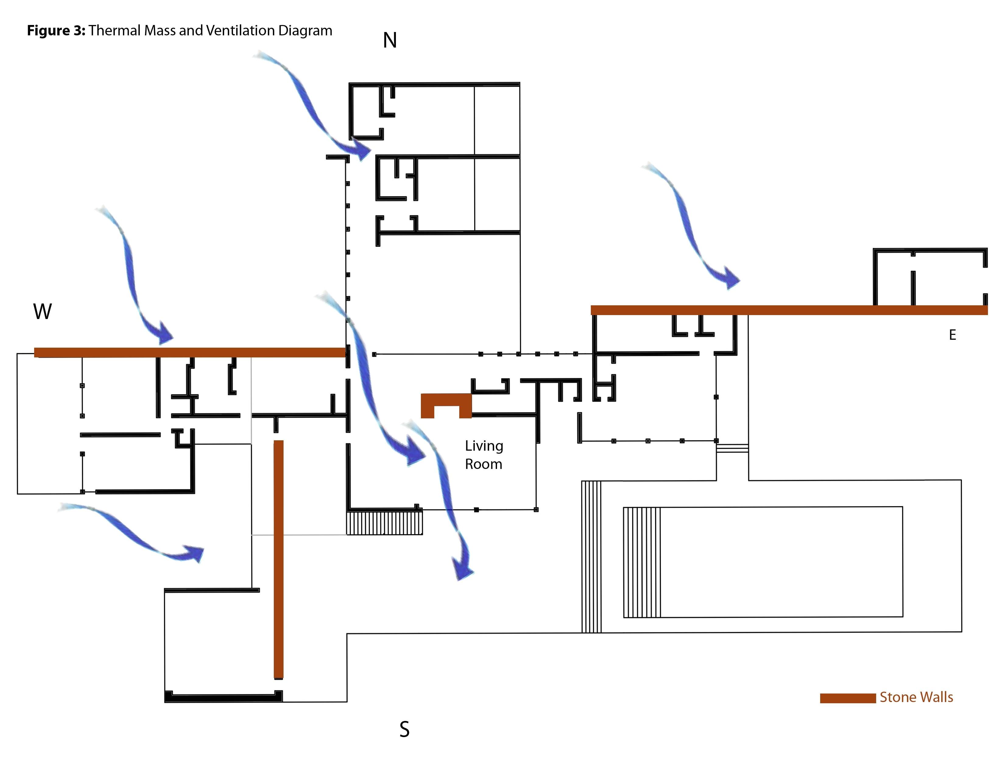 kaufmann desert house case study 2