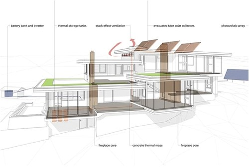 off the grid home design plans
