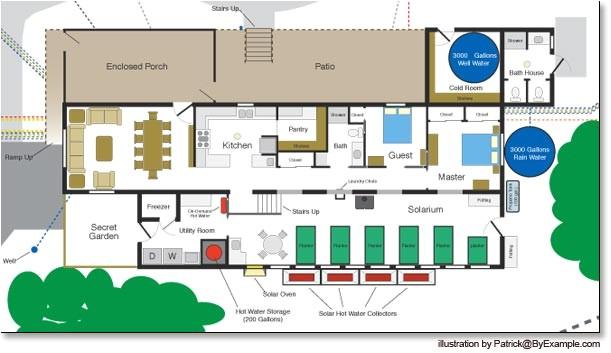 homestead house plans
